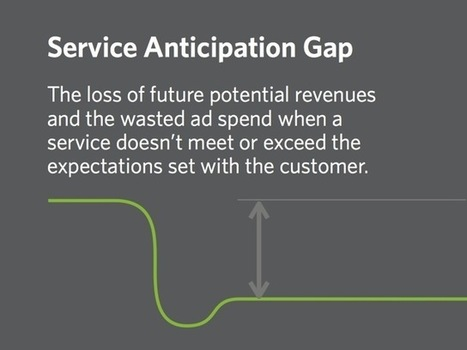 Serious Service Sag - Adaptive Path | Service design | Scoop.it