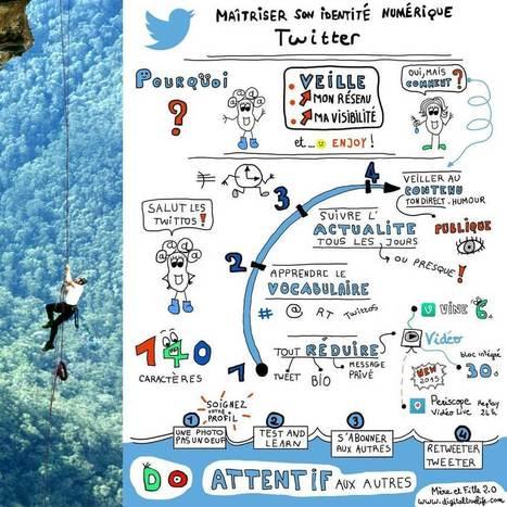 Les Tutos dessinés #Twitter #LinkedIn en 1 clic et 1 PDF - Mère et fille 2.0 | La révolution numérique - Digital Revolution | Scoop.it
