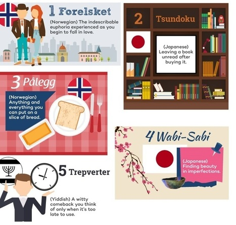 Infographic: Fifty Words Which Should Exist in English   The Digital Reader   Infographics and Language Learning   Scoop.it