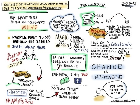 Social Media Strategies for Social Entrepreneurs « Graphic ... | Graphic facilitation | Scoop.it