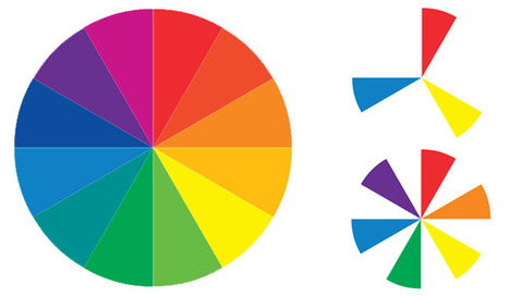 Visual Design: Understanding Color Theory and the Color Wheel | Communication design | Scoop.it