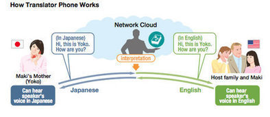 Japan Mobile Company Debuts Real-Time Voice Translation App - IEEE Spectrum | Strange days indeed... | Scoop.it