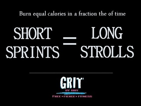 treadmill workout | GRIT by Brit | Keep running | Scoop.it