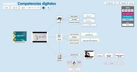 Competencias digitales - Portal Aprender | COMPETENCIA DIGITAL Y EDUCACION | Scoop.it