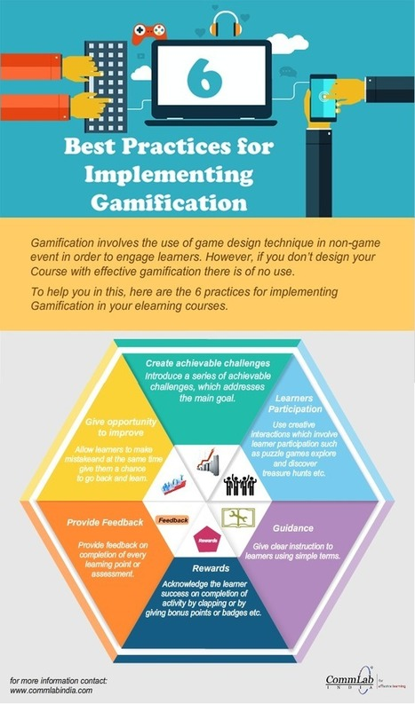 Developing a Good Gamified Online Course – 6 Aspects to Consider [Infographic] | Games and education | Scoop.it