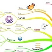 9 Mind Mapping Tools for Mac   Mac.AppStorm   Copywriting & Social Media Marketing   Scoop.it
