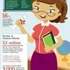 Educación y deseducación