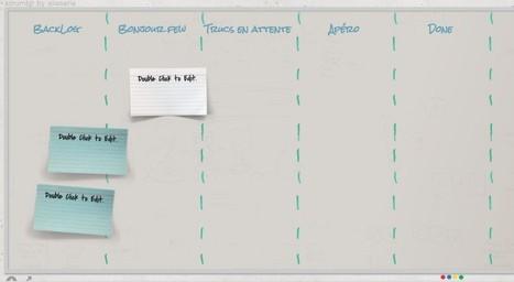 5 outils pour créer et partager des murs d'affichage virtuels | Time to Learn | Scoop.it