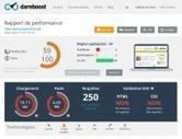 Votre site web est-il assez rapide ? Test gratuit avec DareBoost !   avenir   Scoop.it