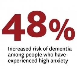 Sur notre Blog - STRESS: L'anxiété permanente mène à la démence | La pleine Conscience | Scoop.it