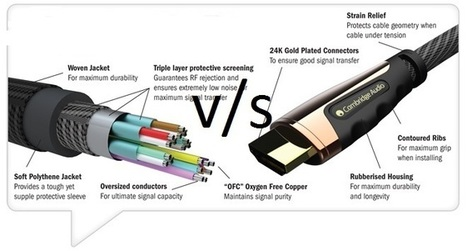 What Is HDMI And How's It Different? | The Gadget Square | Things you Should Know | Scoop.it