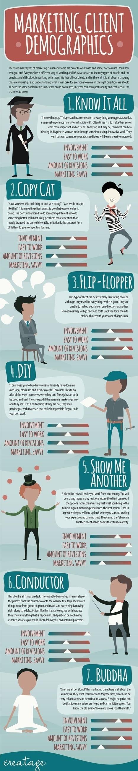 Business Development   Mentions   Scoop.it