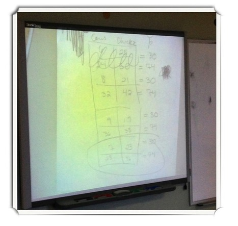 Sort-of-Real-World Math and student engagement   Education   Scoop.it