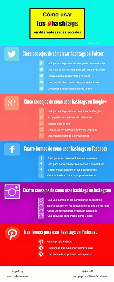 Tips para hastags en cada red social - Donde Hay Trabajo | Educacion, ecologia y TIC | Scoop.it