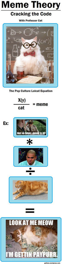 Meme Theory with Professor Cat - Lesson 1: The Pop Culture Lolcat Equation | PR Humor | Scoop.it