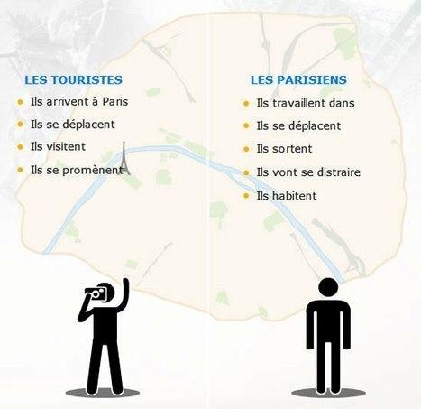 Les moyens de transport : ressources et activités   Frenchbook : le meilleur   Scoop.it