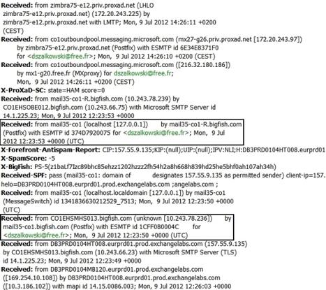 Microsoft utilise un antispam sous Postfix pour Office 365 et Exchange Online ! | Informatique | Scoop.it