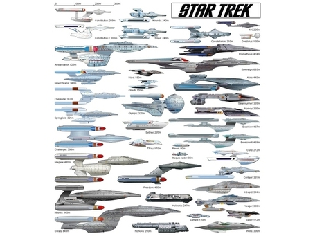 StarTrek | Vulbus Incognita Magazine | Scoop.it