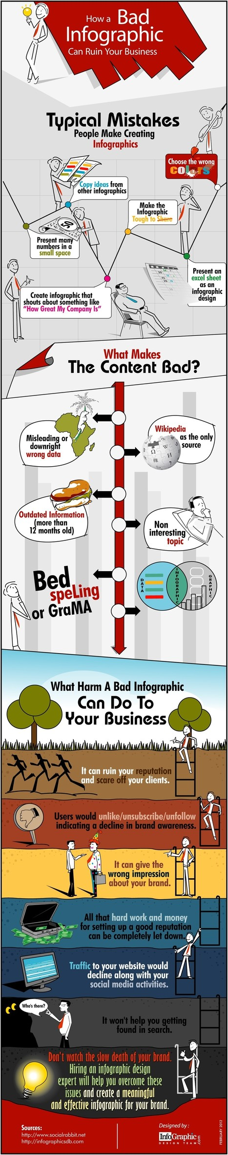 10 Ways A Bad Infographic Can Damage Your Business And How To Avoid It [Infogrpahic] | WEBOLUTION! | Scoop.it