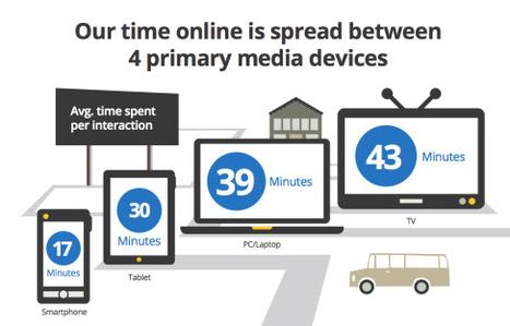 Is Transmedia Storytelling the New Digital Marketing?   Social media   Scoop.it