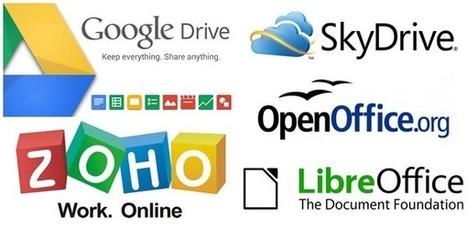 Uso del Procesador de Texto en procesos educativos | EduTIC | Scoop.it