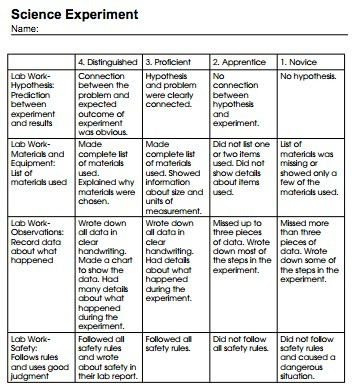 Rubric Maker | MLSHS eLearning | Scoop.it