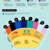How Colours Affect Purchases | Infographic | Caisse à outils | Scoop.it