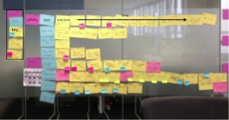 Visualizing Progress with Agile Storymapping | UX Magazine | E-learning UX & Moolde | Scoop.it
