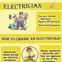 Electrician Hereford | Visual.ly | Electricians Hereford | Scoop.it