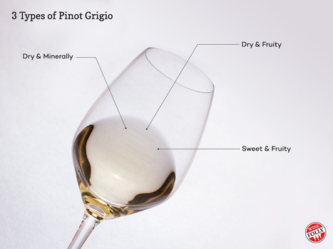 The 3 Types of Pinot Grigio | Wine Folly | Vinitours | Scoop.it