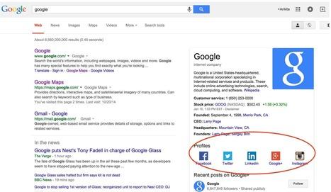 Comment afficher vos profils sociaux dans Google Search | Marketing-survey | Scoop.it