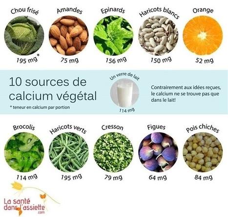 Du calcium, mais sans le lait : vos meilleures options végétales   Mincir Autrement   Scoop.it