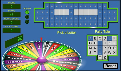 Game - Wheel of Fortune | Pscyhology, Education, Online Jobs | Scoop.it