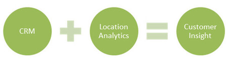 Predicting and Positioning with Location Analytics | Geographic Information Technology | Scoop.it