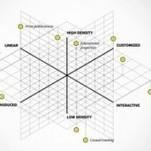 Storytelling et PME : Avez-vous une histoire à raconter ? | C-Marketing | Initia3 - Conseils numériques TPE - PME | Scoop.it