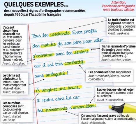 Réforme de l'orthographe : inapplicable ! - Le Parisien | français langue étrangère | Scoop.it