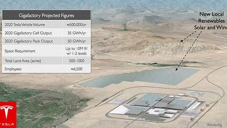 Tesla dévoile son projet de GigaFactory   Automoción   Scoop.it