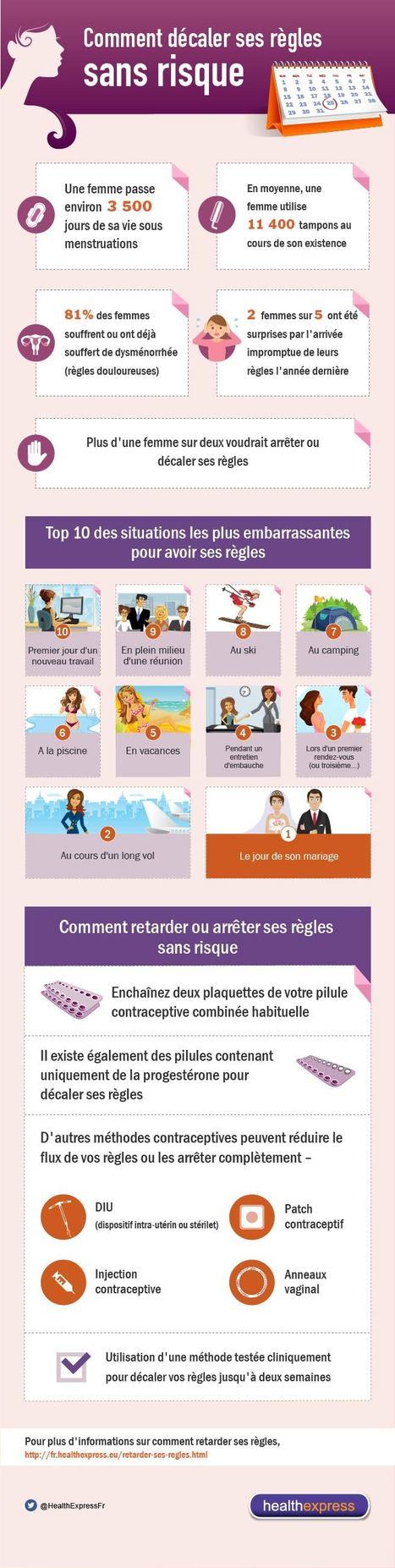 Décaler ses règles sans risque - Infographie | Healthexpress | Infographies santé | Scoop.it