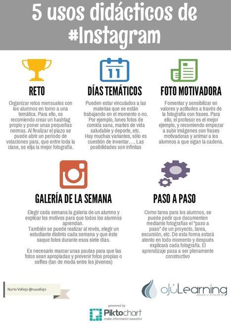 5 usos didácticos de Instagram #infografia #education #socialmedia | Educacion, ecologia y TIC | Scoop.it