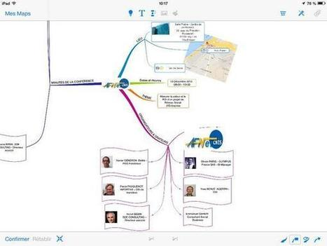 Twitter / pbernardon: La carte mentale de la ... | Management et Travail collaboratif | Scoop.it