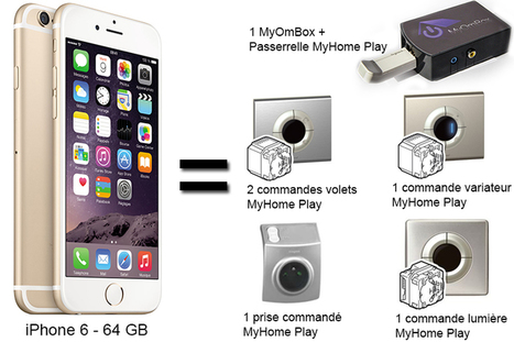 Domotiser votre appartement pour le prix d'un iPhone 6 - MyOmBox | Domo-TIC | Scoop.it