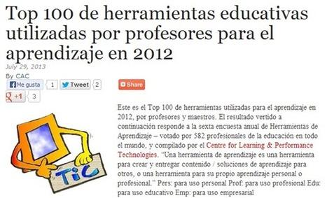 Humano Digital: Top 100 de herramientas educativas utilizadas por profesores para el aprendizaje en 2012 | Historia de la Enseñanza de las Matemáticas | Scoop.it