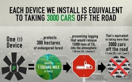 Des téléphones portables recyclés en gardiens des forêts › GreenIT.fr   Réseaux sociaux & Community Management   Scoop.it
