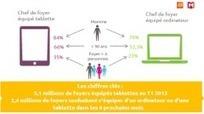 Etude : le nombre d'utilisateurs de tablettes a doublé depuis 2012 | Marketing Mobile | Scoop.it