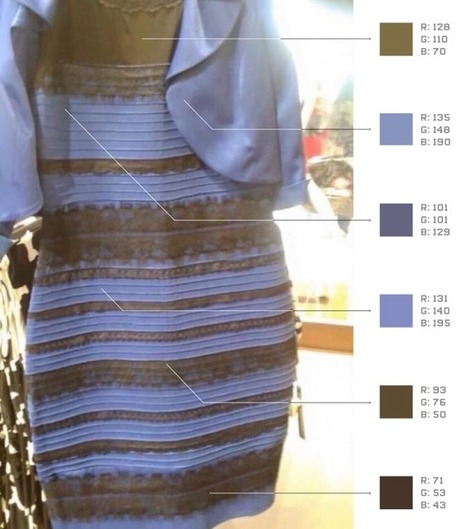 The Science of Why No One Agrees on the Color of This Dress | WIRED | Archivance - Miscellanées | Scoop.it
