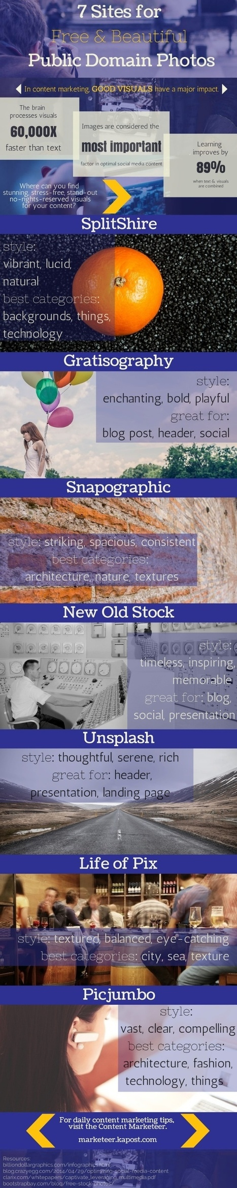 7 sitios buenos de fotografías libres | Llengua i noves tecnologies | Scoop.it