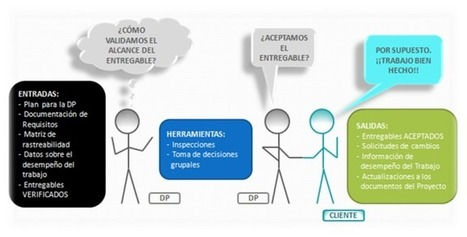 5.5. Validar el Alcance | Recursos educativos | Scoop.it