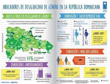 República Dominicana, analizando su desigualdad. | Genera Igualdad | Scoop.it