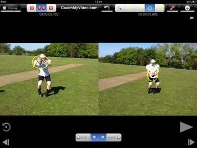 The Power of Instant Digital Feedback   sports coach UK   online learning for soccer players and coaches   Scoop.it