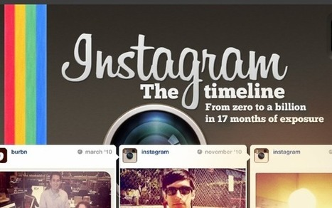 Instagram: From Zero to $1 Billion in 17 Months [INFOGRAPHIC] | Startup Revolution | Scoop.it